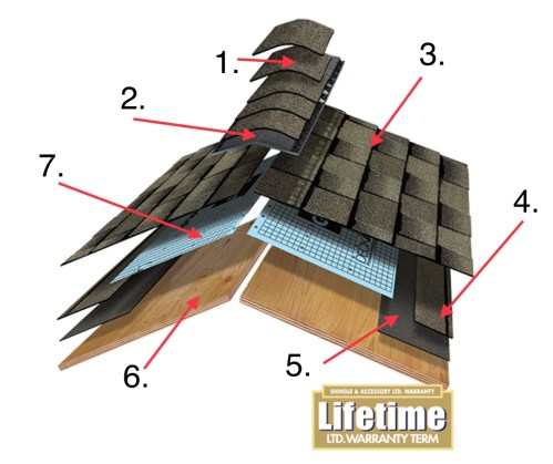 small resolution of roof diagram jpg