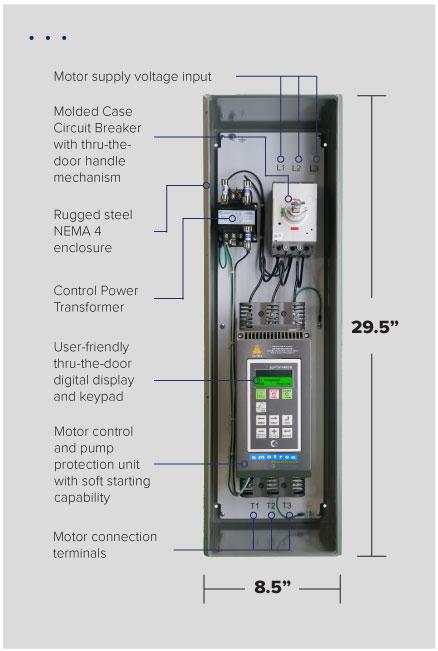 TSA Plus Soft Start — H2flow Controls