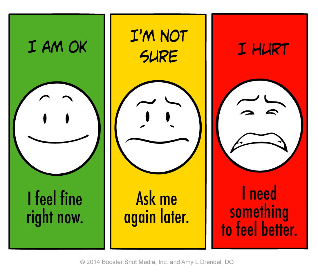 hight resolution of stoplight pain scale pediatric pain scale
