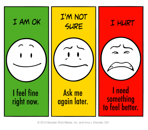 small resolution of stoplight pain scale pediatric pain scale