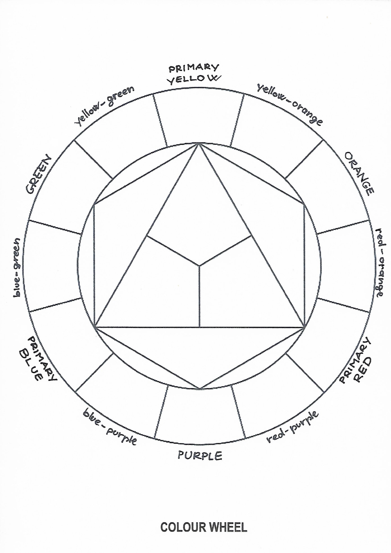 Color Wheel — Sue Dion Art