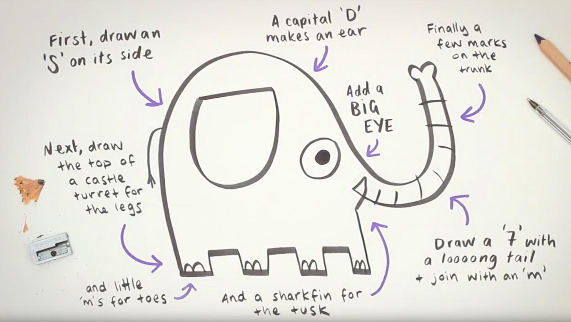 How To Draw Elephants Scriberia