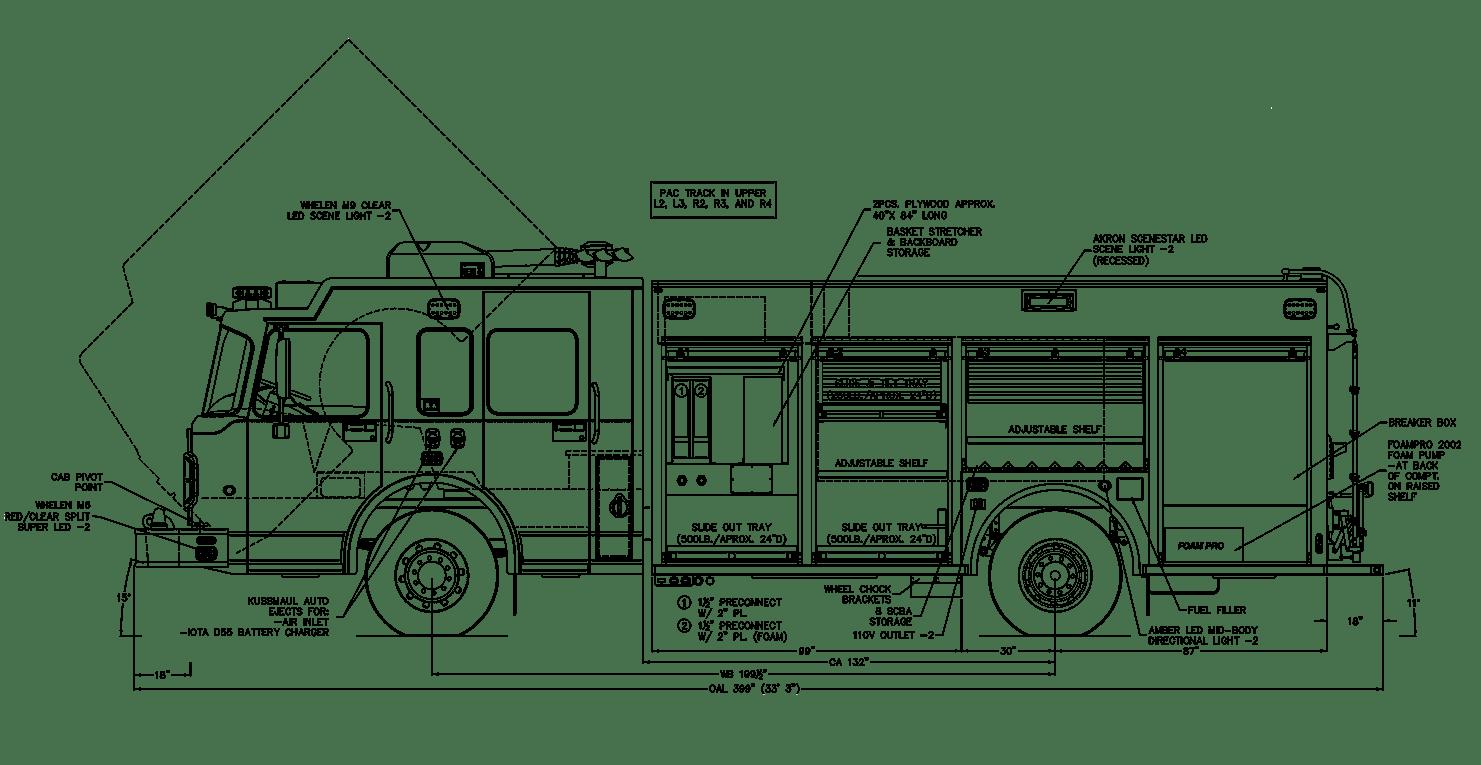 HUB Fire Engines