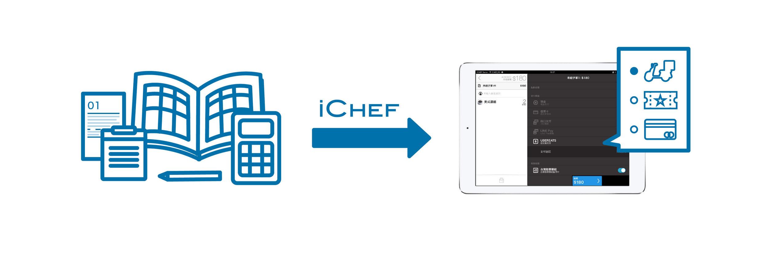 iCHEF 支付整合 不只刷卡機。LINE Pay、街口也完美整合 iCHEF iPad POS 點餐系統