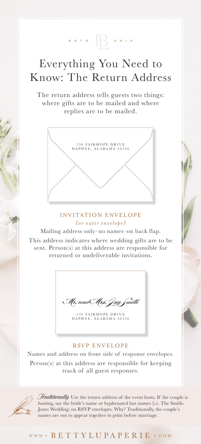 Wedding Invitations The Return Address