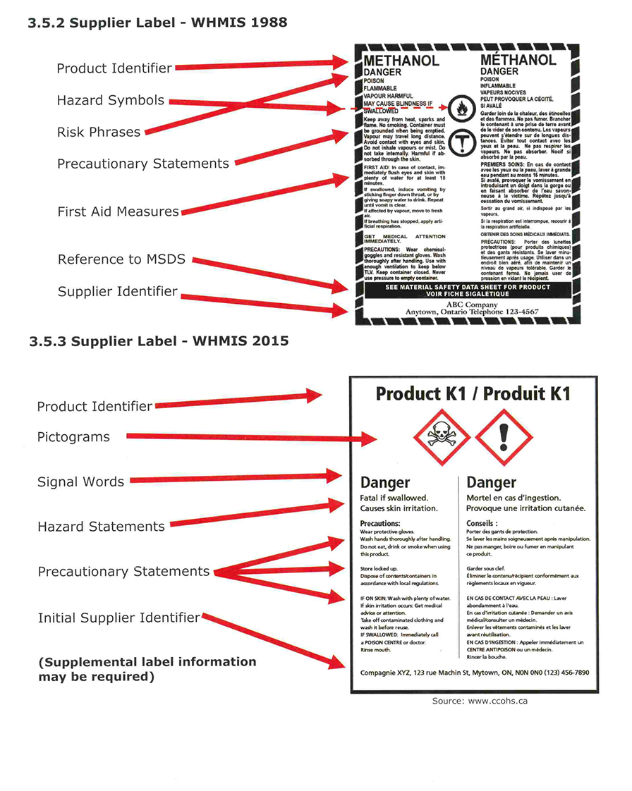 PDF New OSHA Hazard Communication Standard -Minimum Training