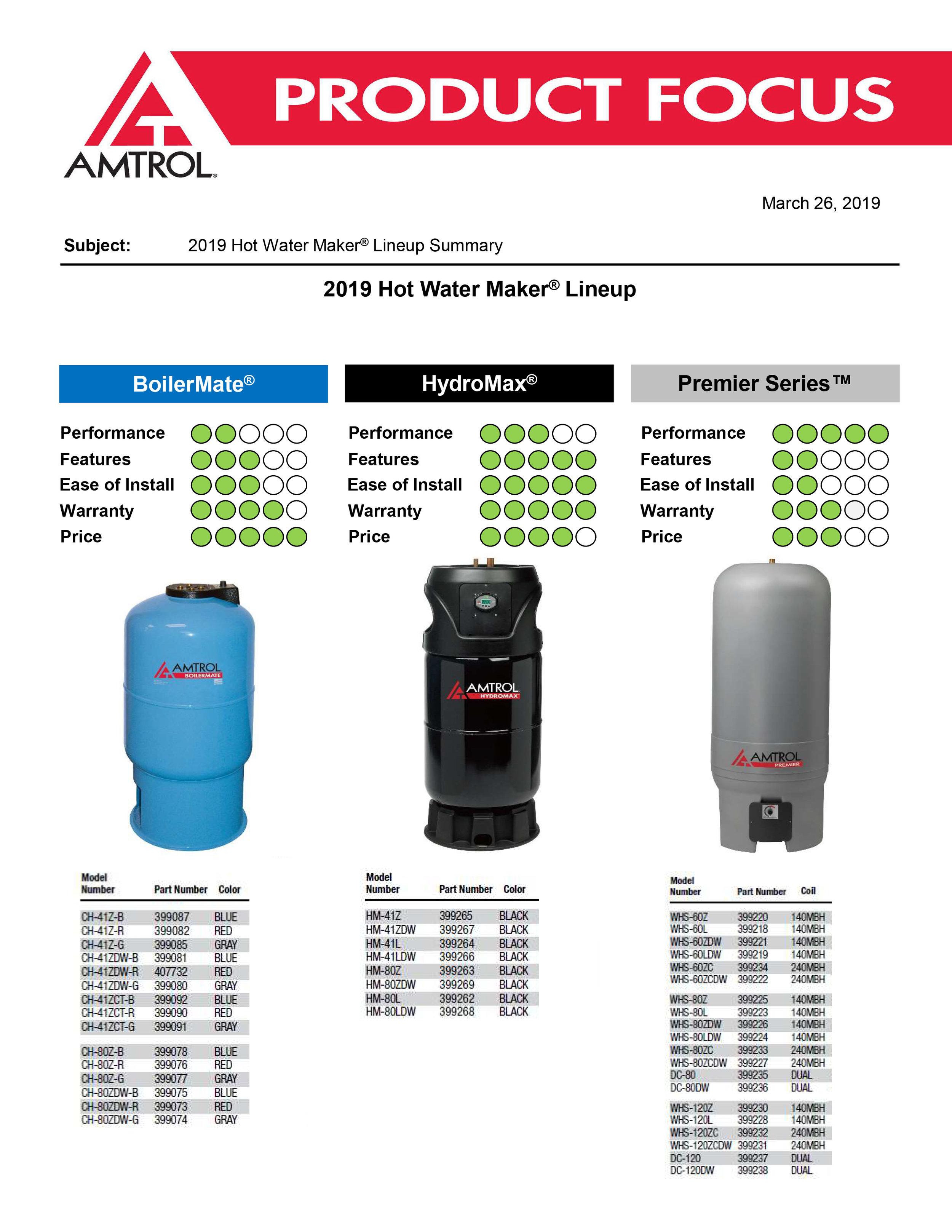 Amtrol Hot Water Maker : amtrol, water, maker, Amtrol, Water, Maker, Lineup, Industrial, Group