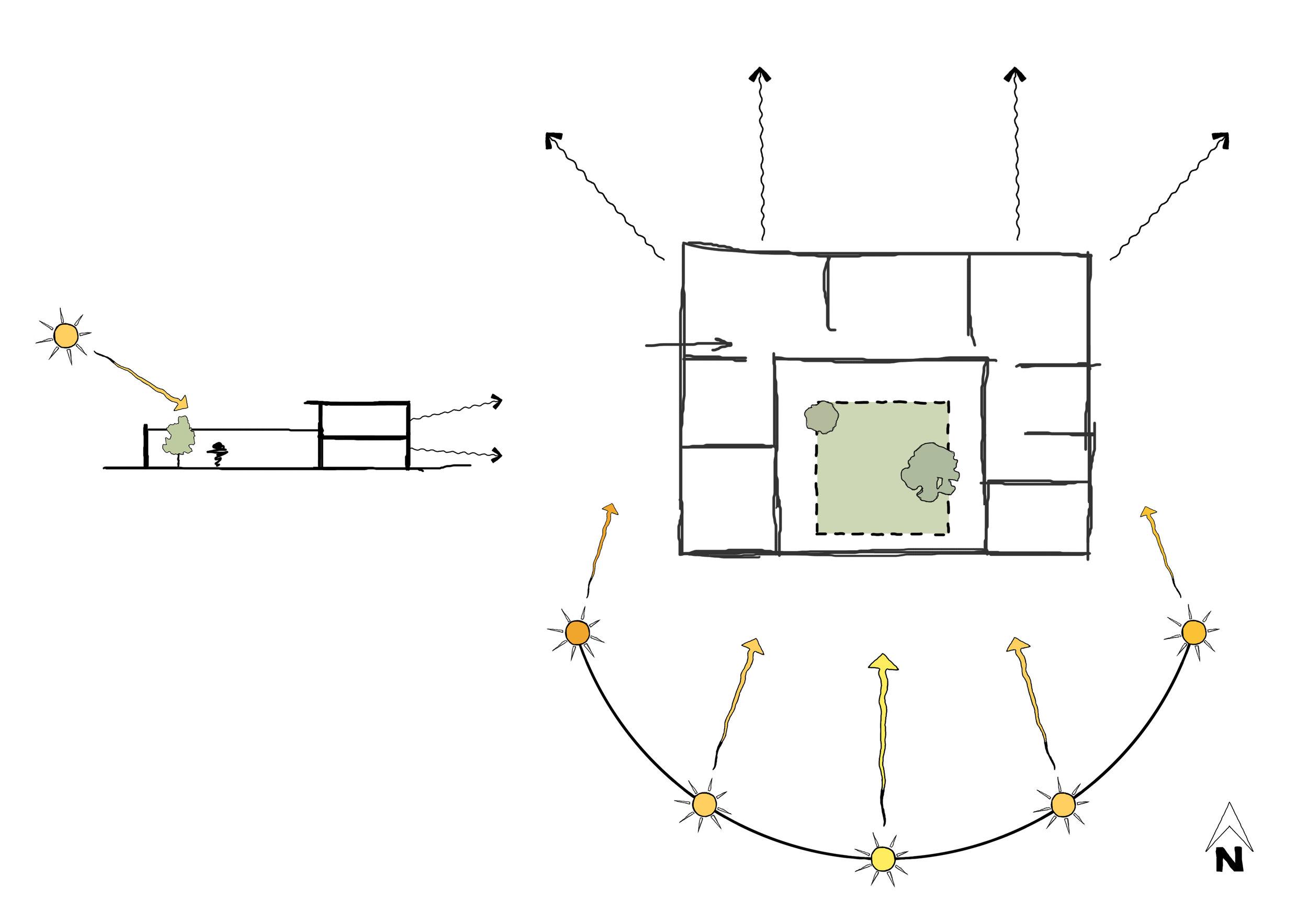 Evaluating your Architecture Site Visit — Archisoup