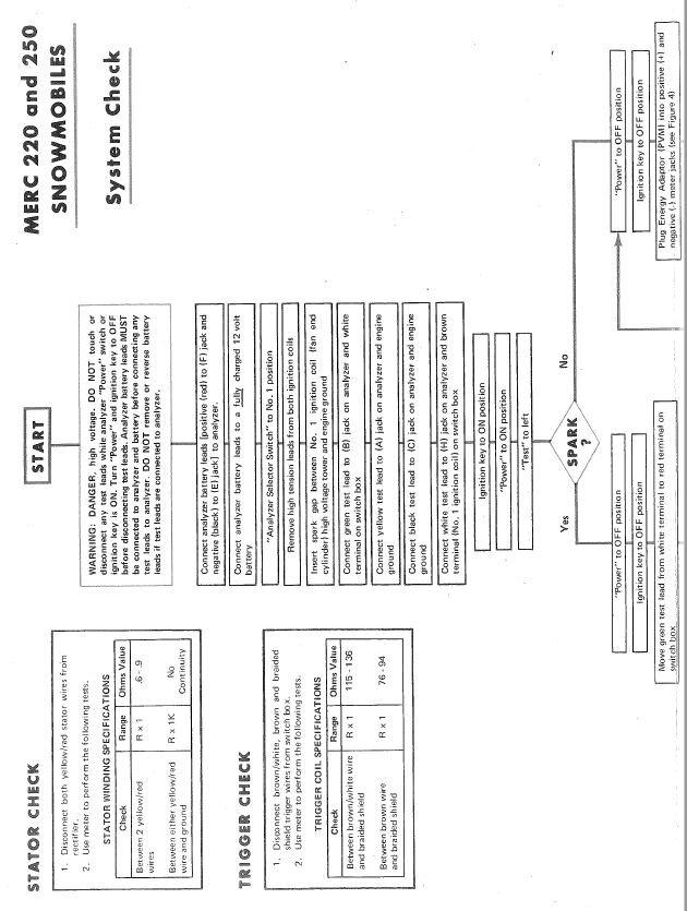 Mercury and Mercruiser Thunderbolt Ignition Testing info