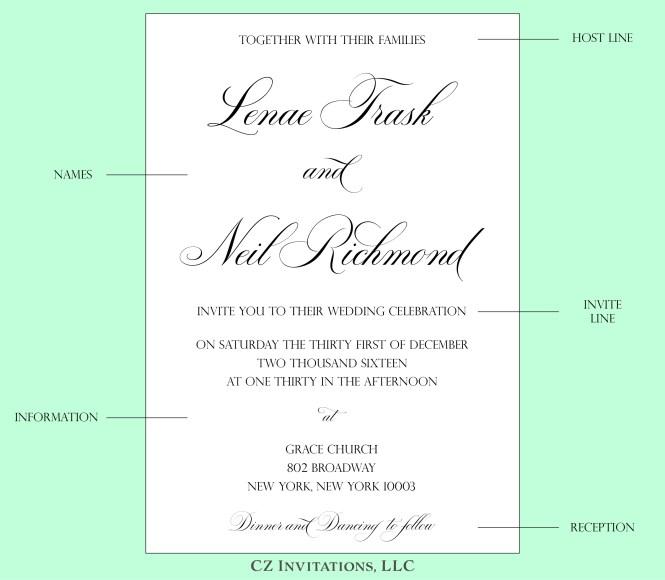 How To Wedding Invitation Wording
