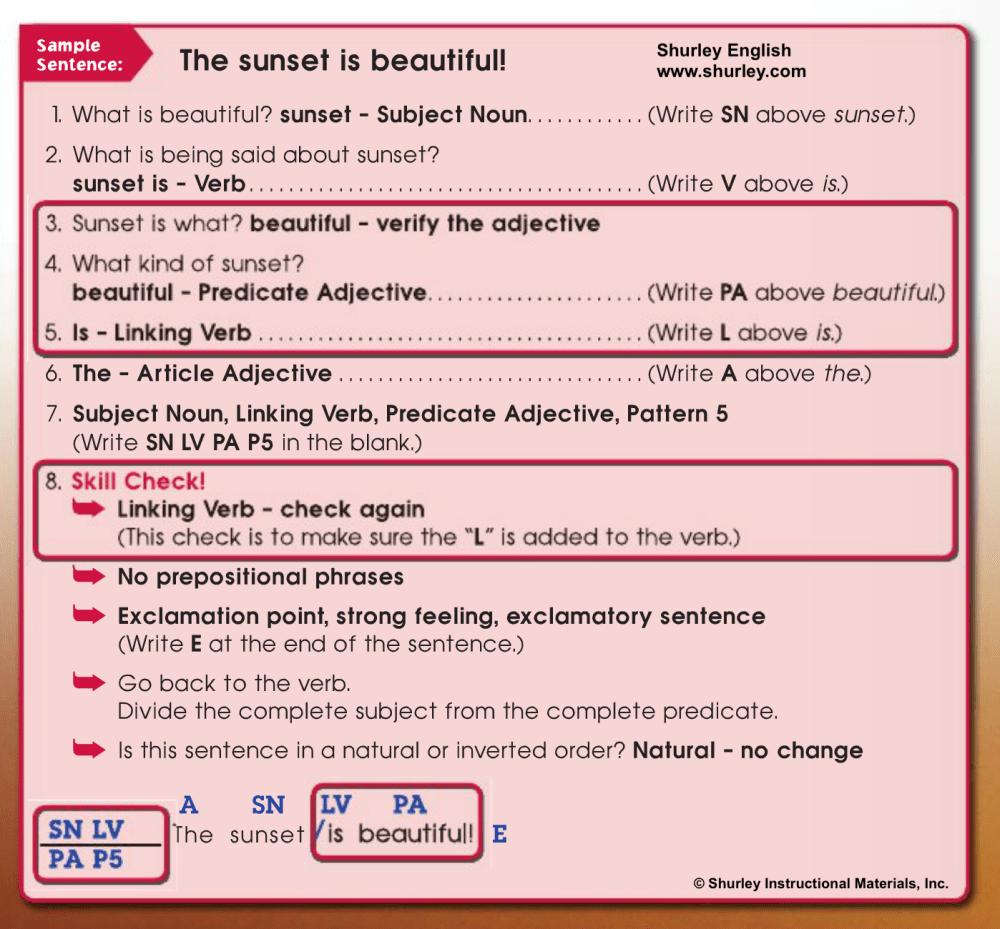 medium resolution of Shurley English