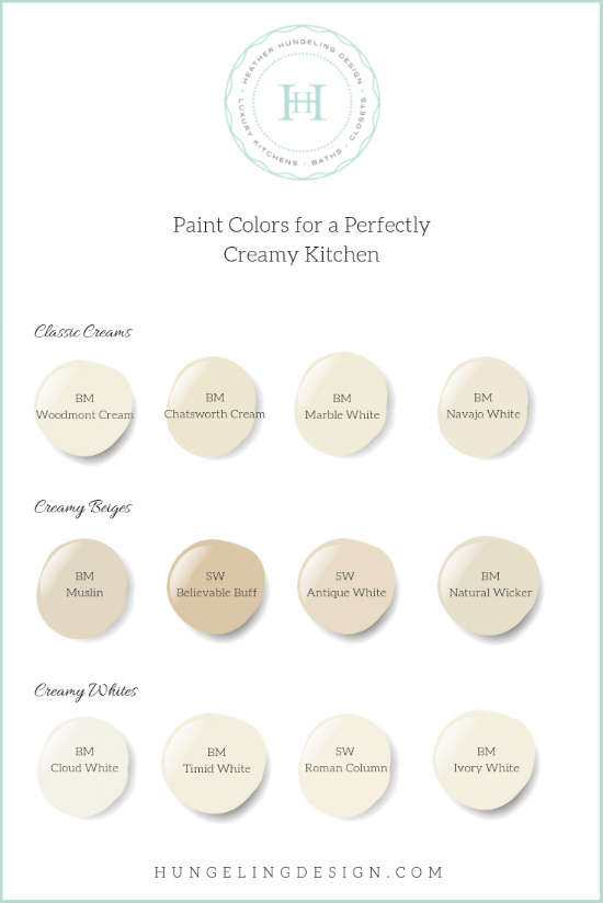 What Color Is Cream : color, cream, Secretly, Cream, Kitchen, Cabinets, Heather, Hungeling, Design