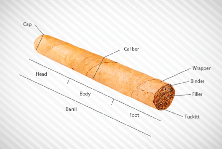 cigar-construction.png