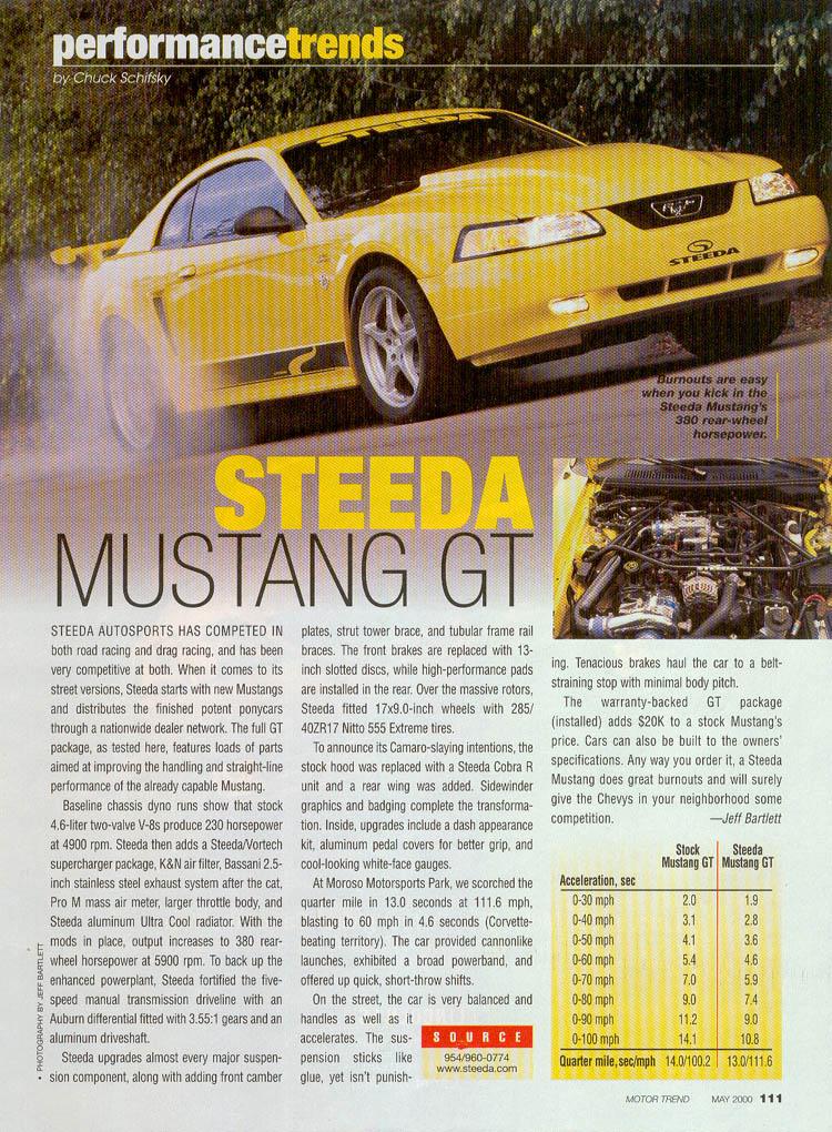 2000 Mustang Gt Parts : mustang, parts, Steeda, Mustang, StangBangers