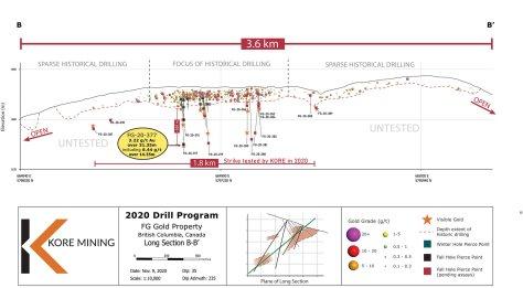 Fig 6 20201110_long_section_website.jpg
