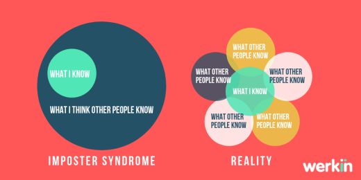 What's Imposter Syndrome and 8 Ways To Overcome it