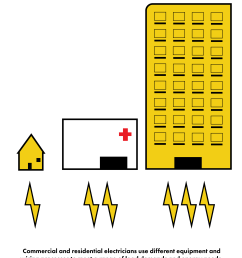 signs you may need an electrician guide graphics 09 png [ 1000 x 1228 Pixel ]