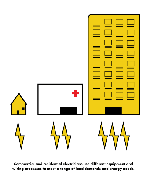 small resolution of signs you may need an electrician guide graphics 09 png