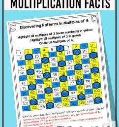 Multiplication Patterns in Times Tables — Tarheelstate Teacher [ 1500 x 1000 Pixel ]