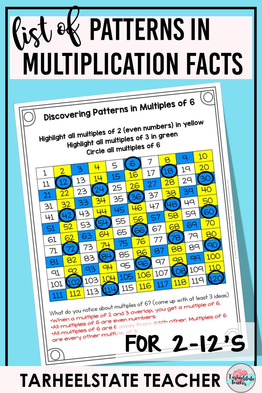 medium resolution of Multiplication Patterns in Times Tables — Tarheelstate Teacher