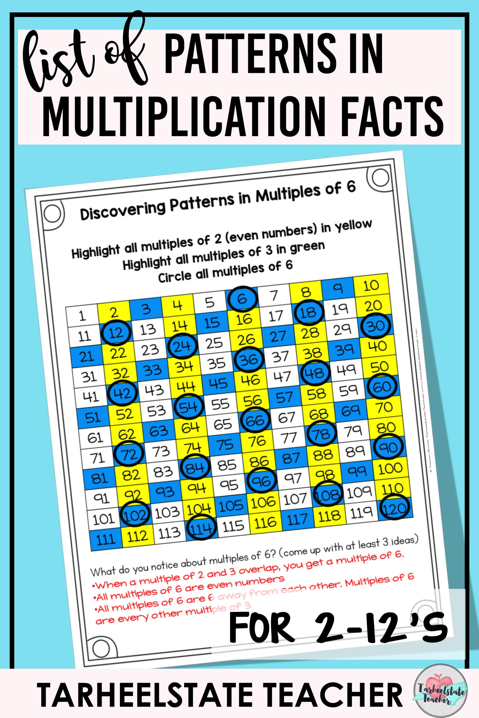 hight resolution of Multiplication Patterns in Times Tables — Tarheelstate Teacher