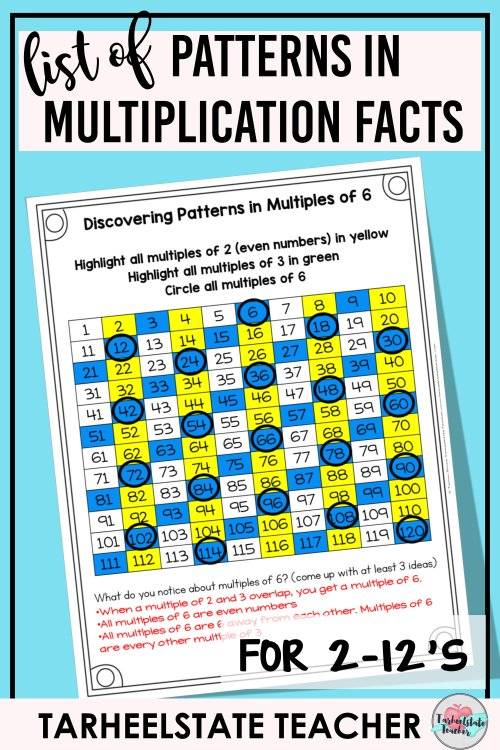 small resolution of Multiplication Patterns in Times Tables — Tarheelstate Teacher