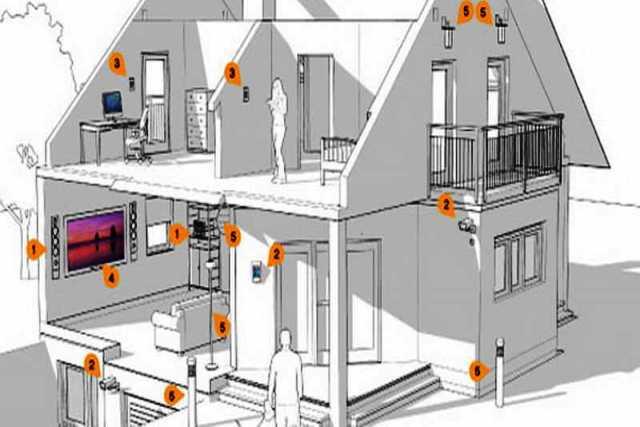 electrician grand island ne — island indoor climate