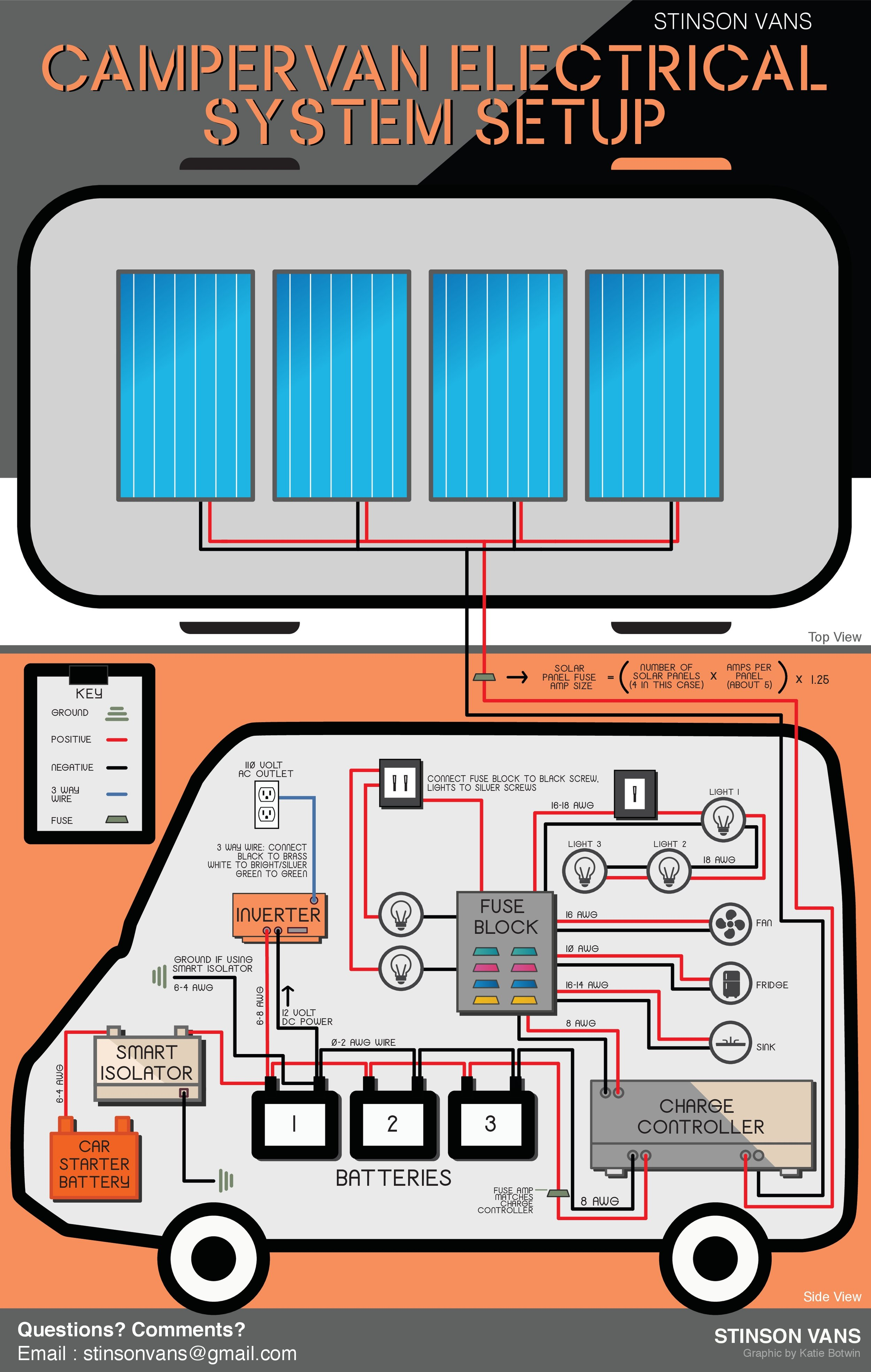 electrical diagram jpg [ 750 x 1180 Pixel ]