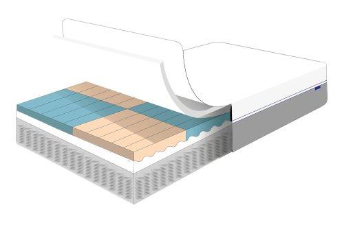 tweak mattress open graphic