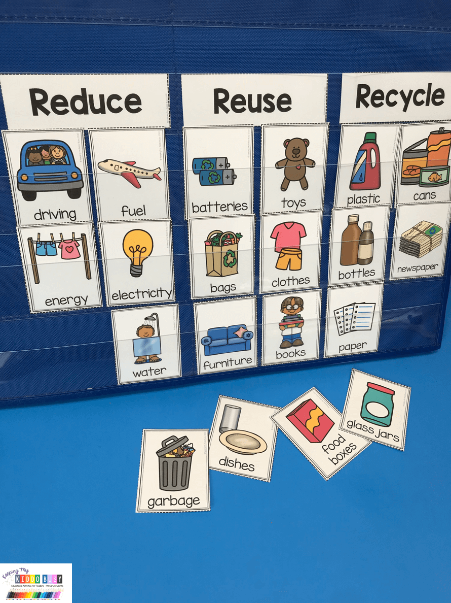 medium resolution of All About Planet Earth - FREE Activities — Keeping My Kiddo Busy