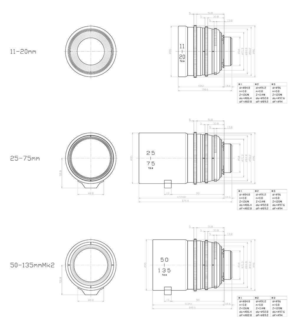 25-75mm T2.9 — Tokina Cinema USA
