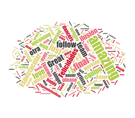 word cloud creation tools