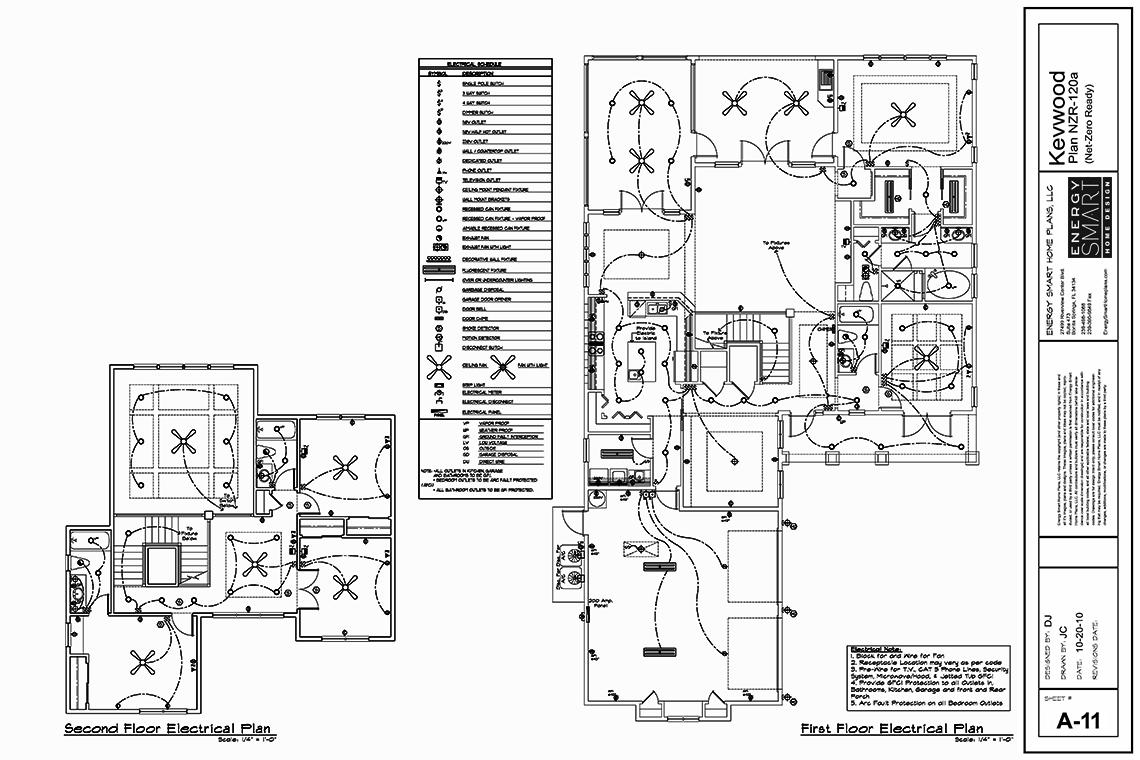 Energy Smart Home Plans — Wright Jenkins Custom Home