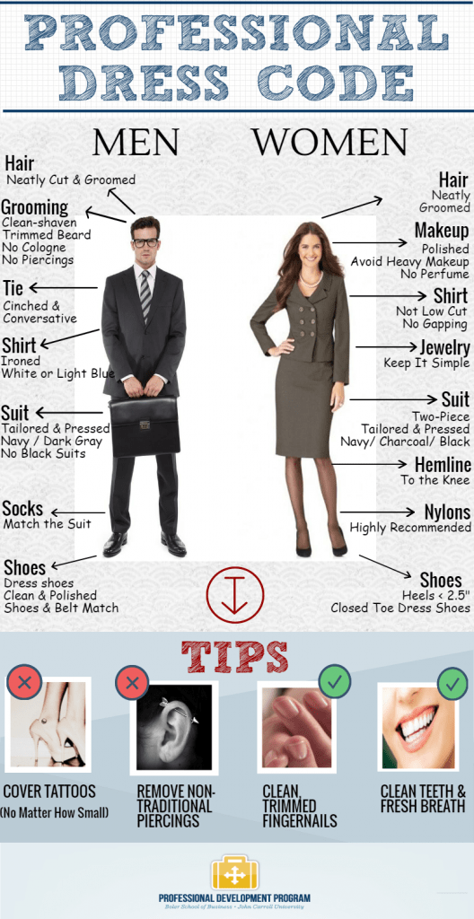Know The Difference Business Formal Vs Business Casual Dress Codes Thomas F Cone Sr Center For Entrepreneurship