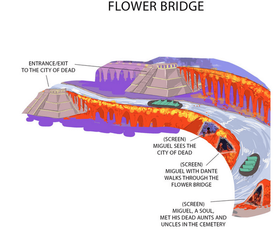 Flower-Bridge.png