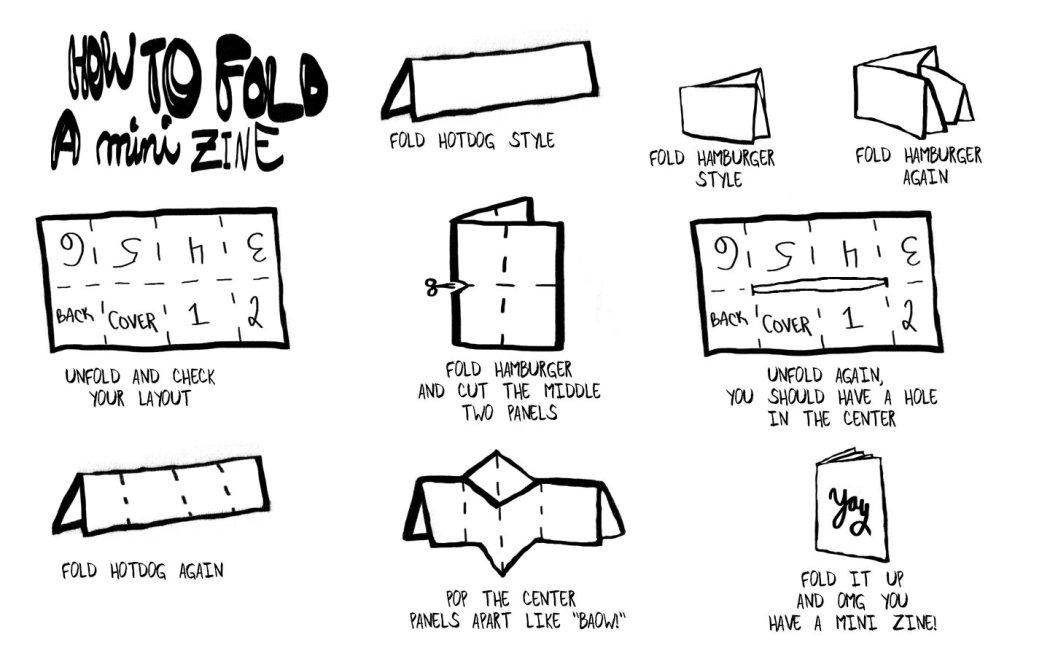 How To Fold A Mini Zine — Ashley Topacio