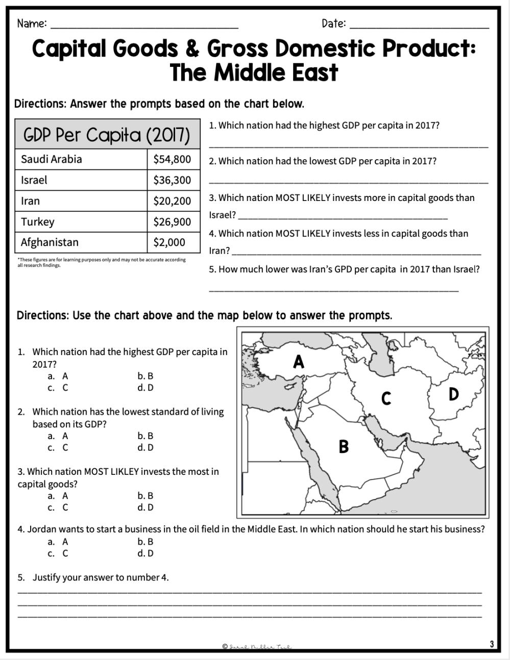 medium resolution of Teaching Map Skills in Middle School — Sarah Miller Tech