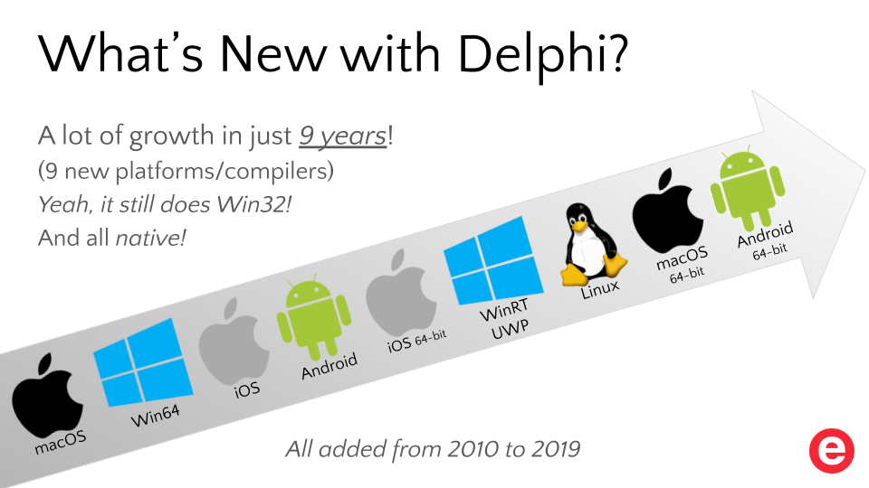 New Delphi Platforms.png