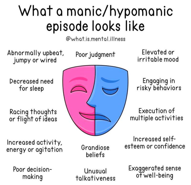 Hypomania — Mental Health Tings