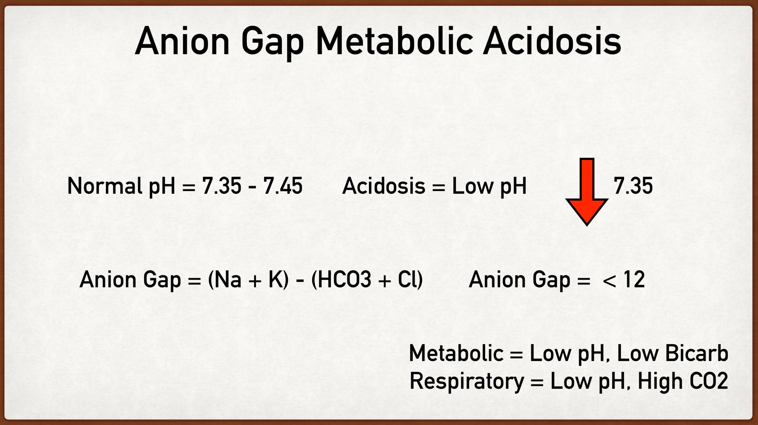 Anion Gap Metabolic Acidosis MUDPILES Mnemonic Causes ...