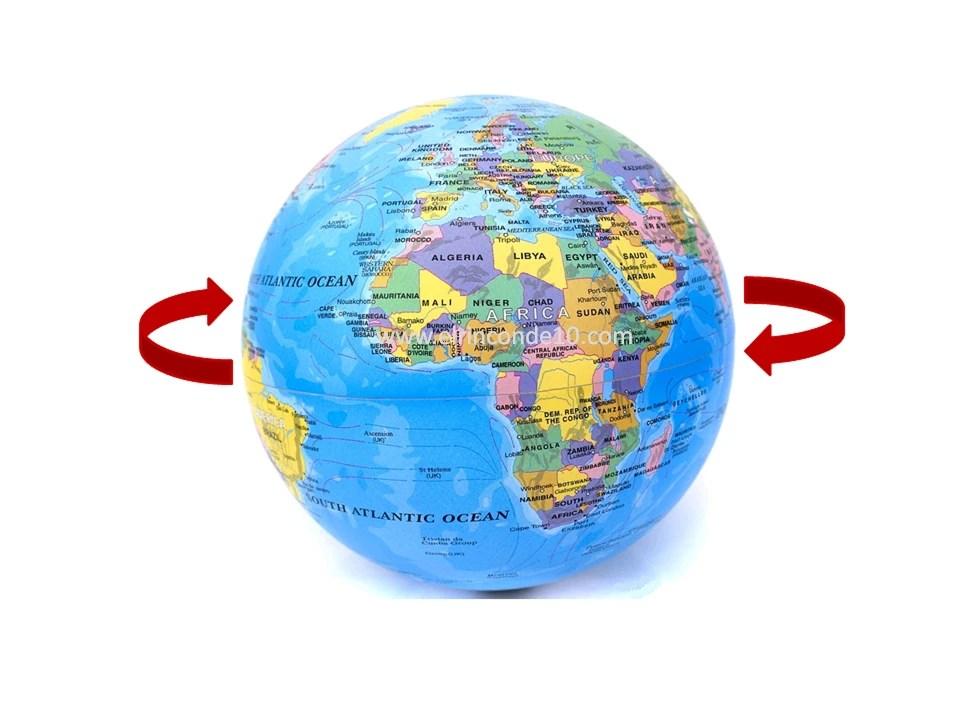 Bola del mundo giratoria