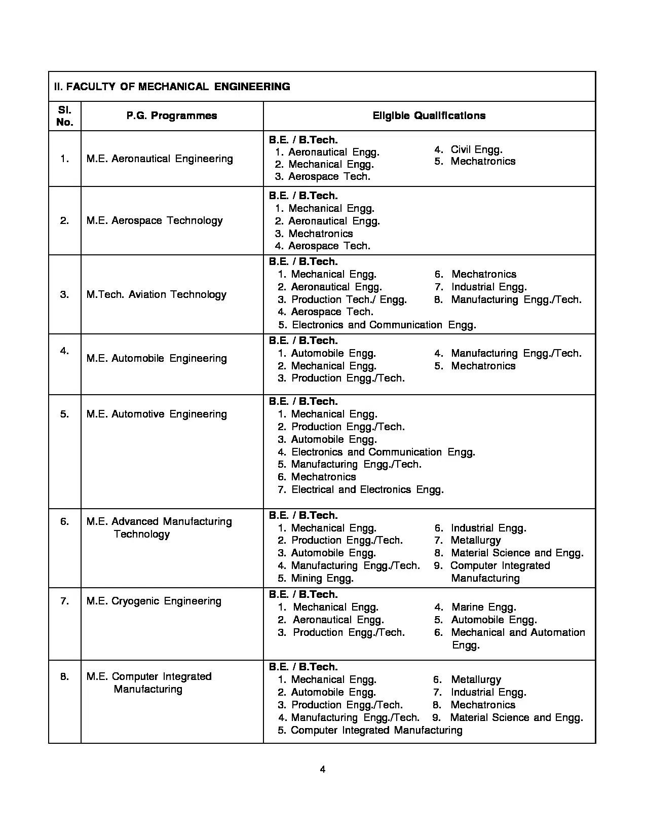 Anna University Vlsi Design Question Paper