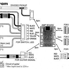 Ibanez 3 Pickup Wiring Diagram Excel Swim Lane Template Editable Roland Gk-kit-gt3 – Thomann Uk