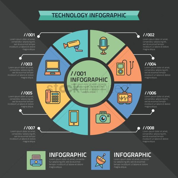 Technology infographic Vector Image 1494939 StockUnlimited