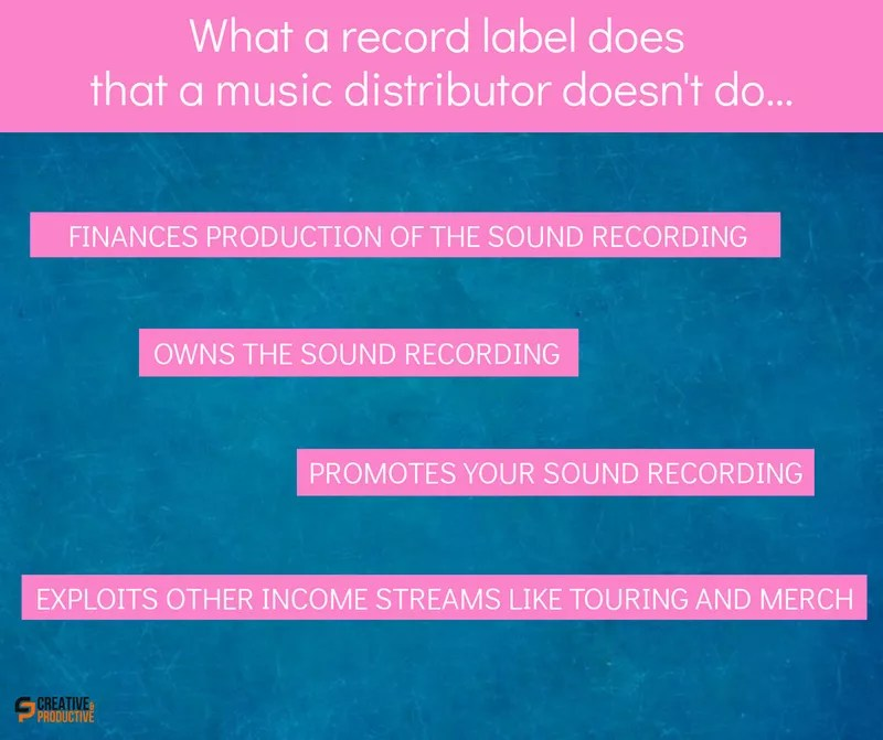 Record label - best music distribution service