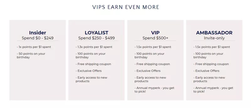 VIP point system