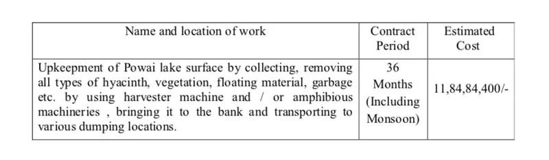 Powai Lake cleaning e-tender
