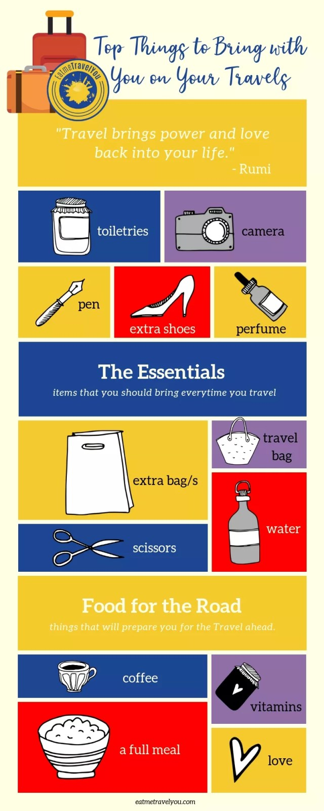 Eat and Travel Together - Top Things to Bring by Eatmetravelyou.com