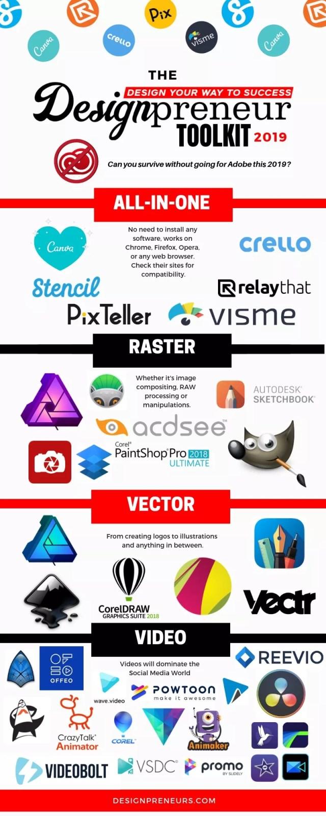 designpreneurs toolkit 2019 by mrdzyn studio