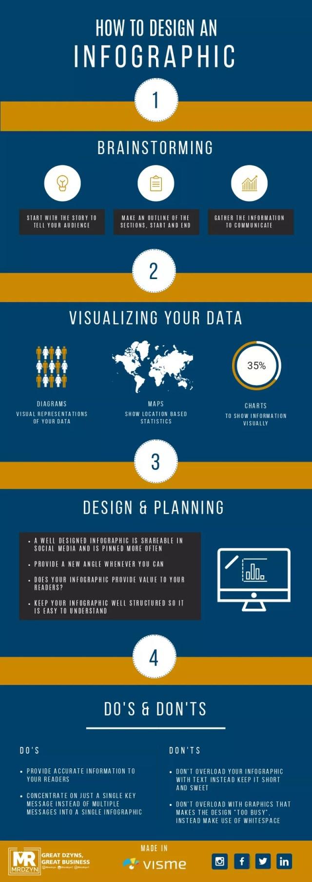 visme infographic made easy